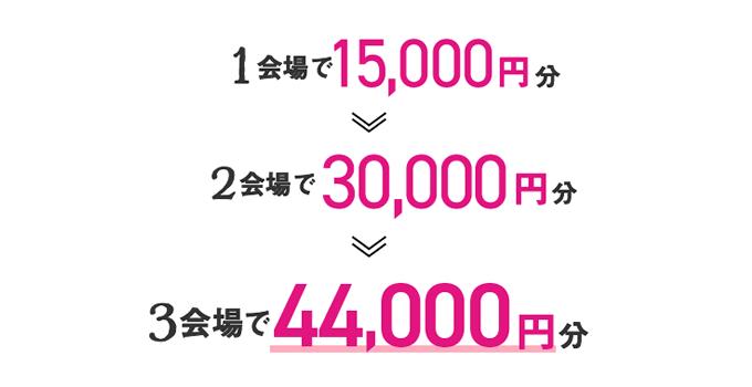 ゼクシィ式場探しキャンペーン44,000円